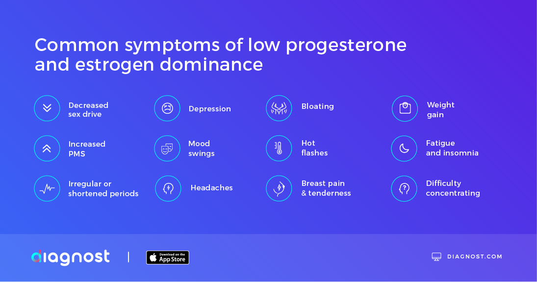 common symptoms of low progesterone and estrogen dominance - How To Boost Low Progesterone Naturally - Diagnost