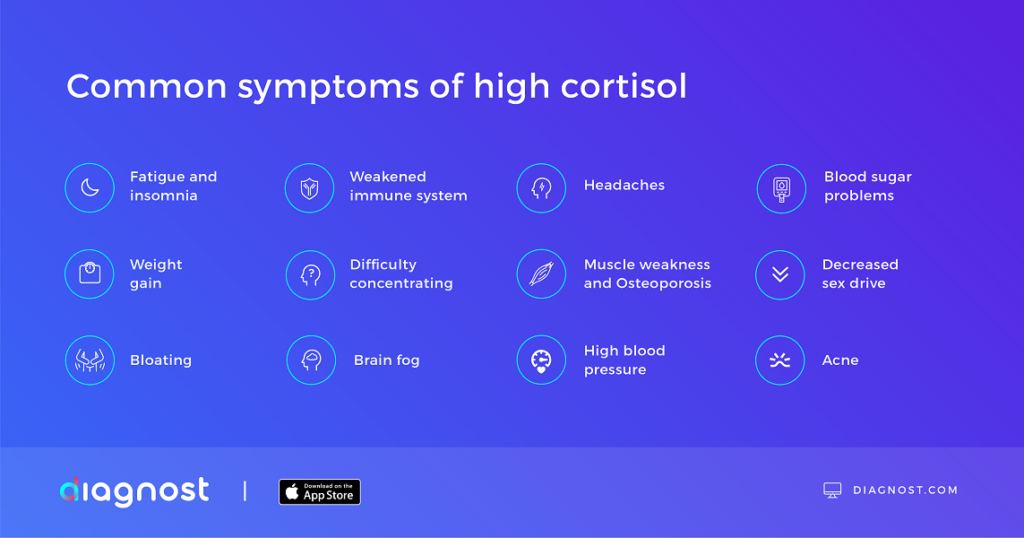 common symptoms of high cortisol - how to reduce cortisol - diagnost