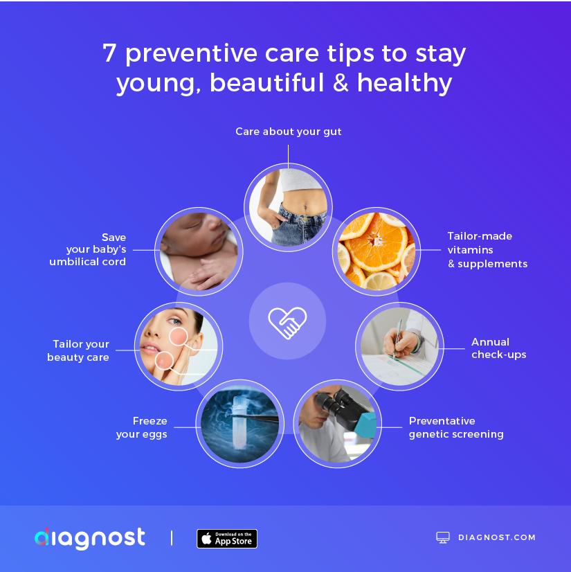 7 preventive care tips infographic - diagnost